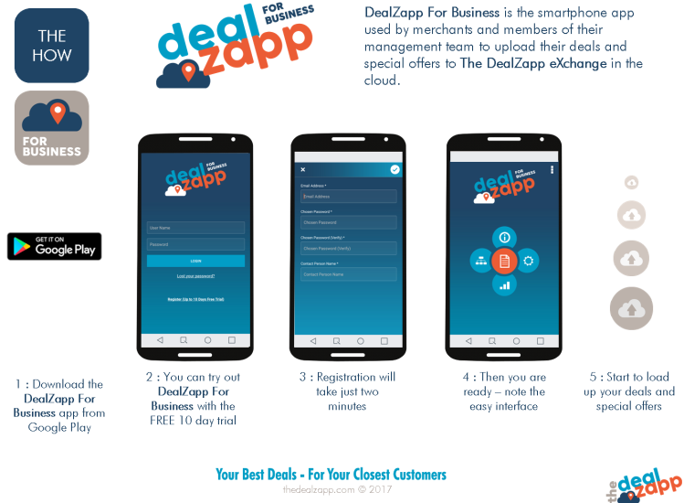 Infographic to explain the simple set up procedure for DealZapp. Image displays mobile phones with the interface displayed on them as it would normally. Text around the phones show the steps to start using DealZapp.